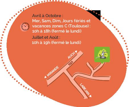Carte ferme Gers Le Vallon des Rêves